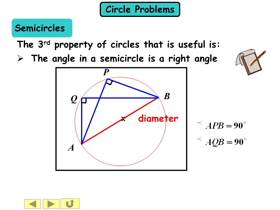 The 3rd property of circles that is useful is: