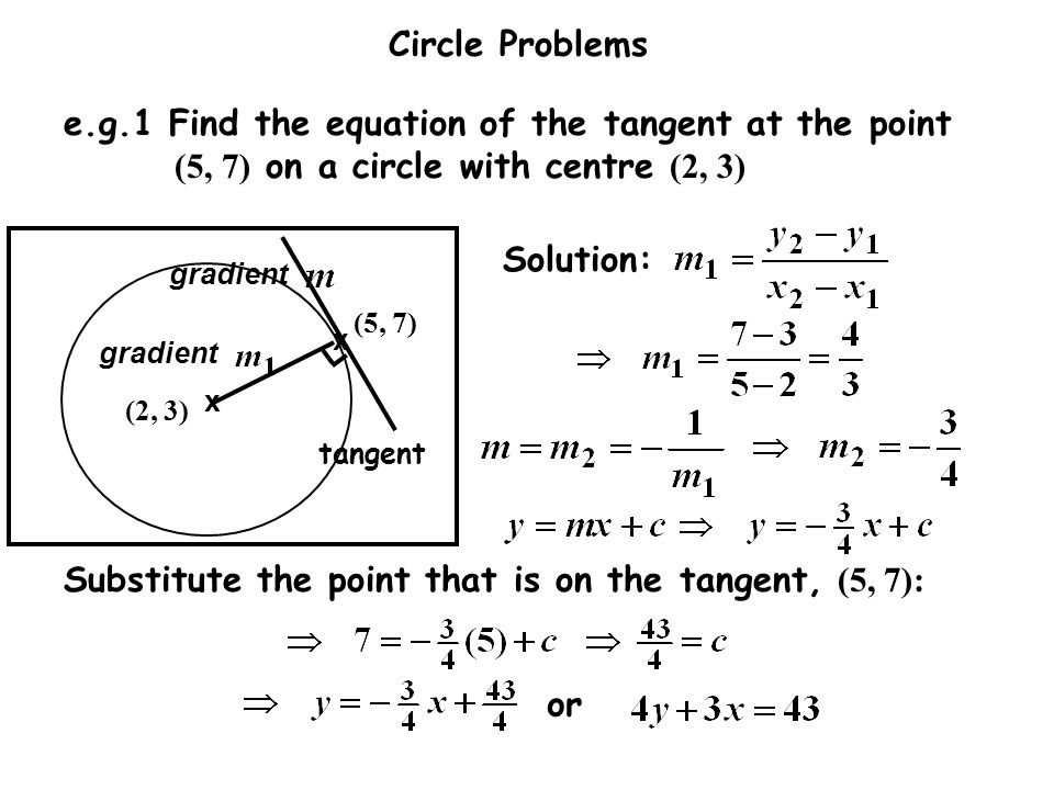 Substitute the point that is on the tangent, (5, 7):