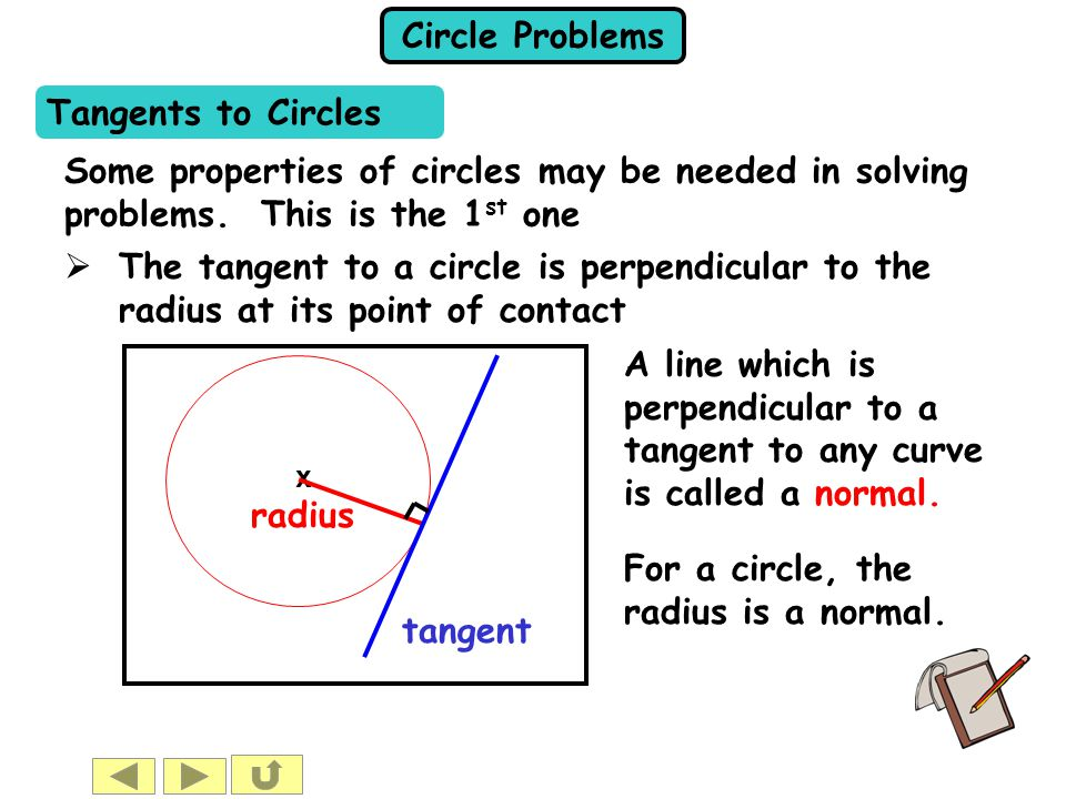 For a circle, the radius is a normal.