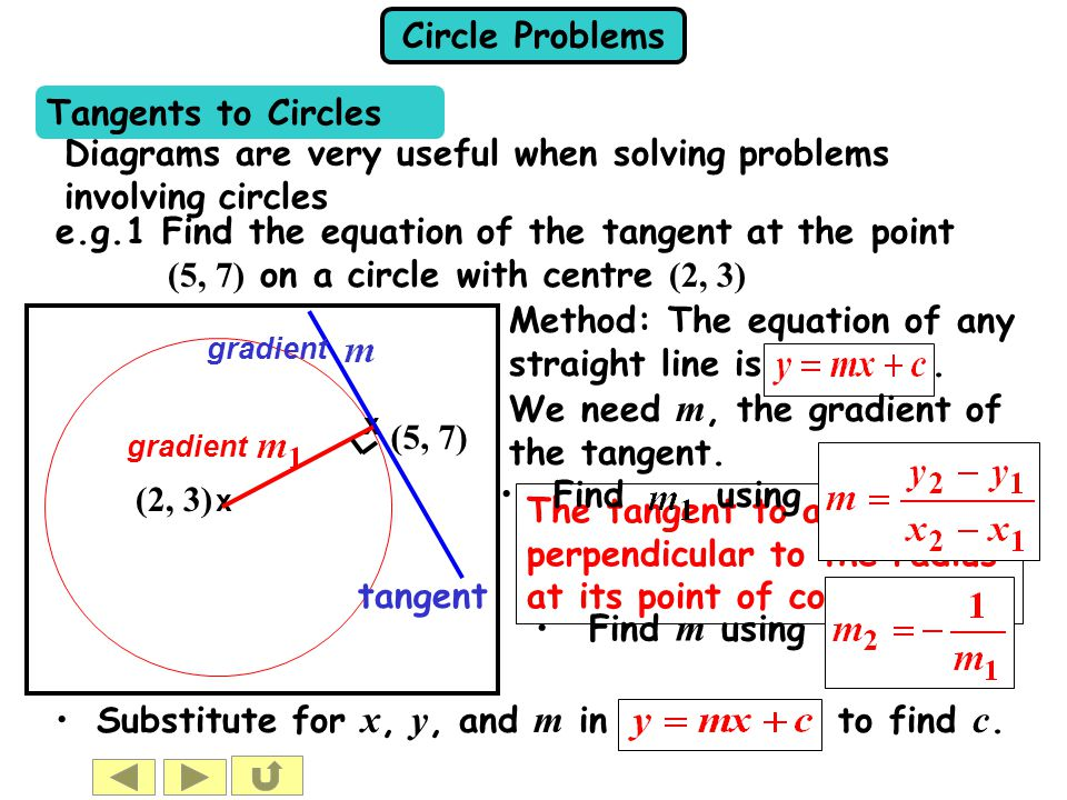 Diagrams are very useful when solving problems involving circles