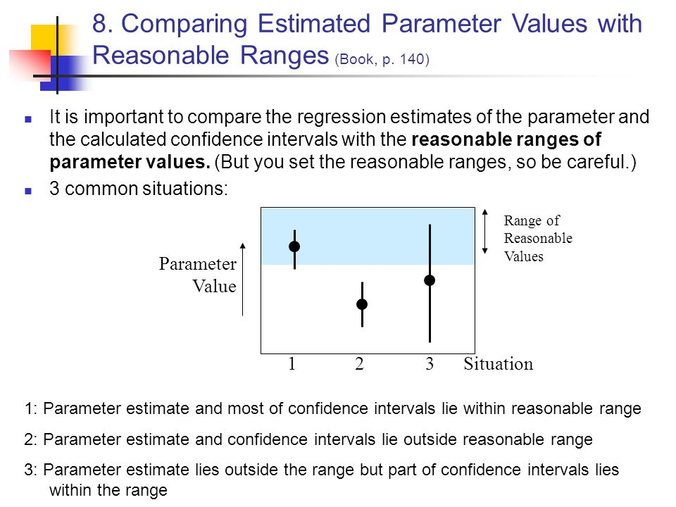 8. Comparing Estimated Parameter Values with Reasonable Ranges (Book, p. 140)