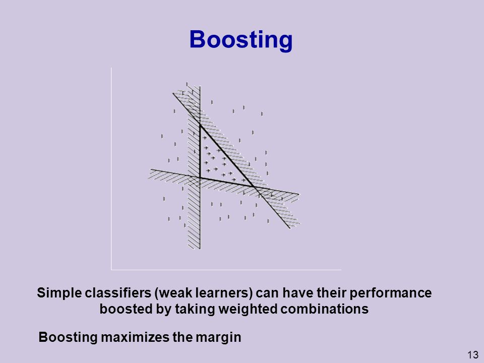 Boosting maximizes the margin