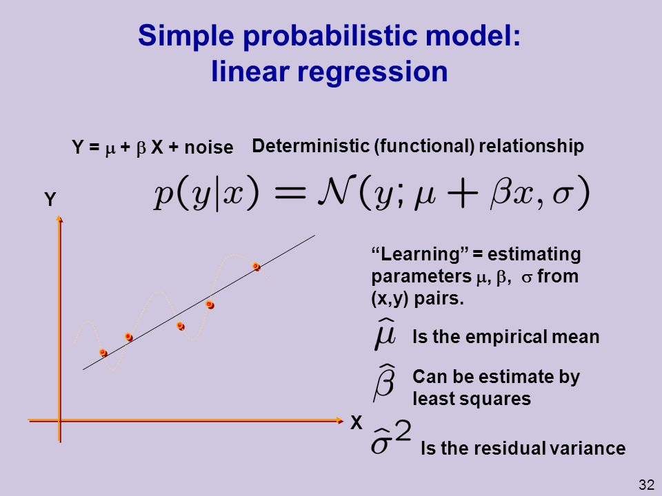 Simple probabilistic model: linear regression