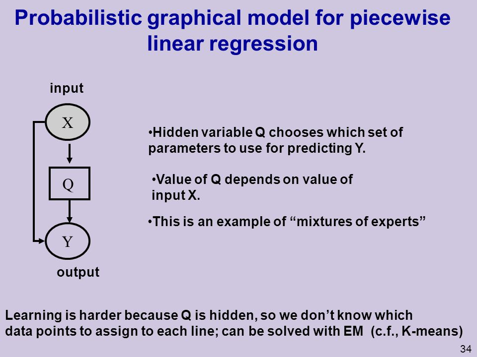 Probabilistic graphical model for piecewise linear regression