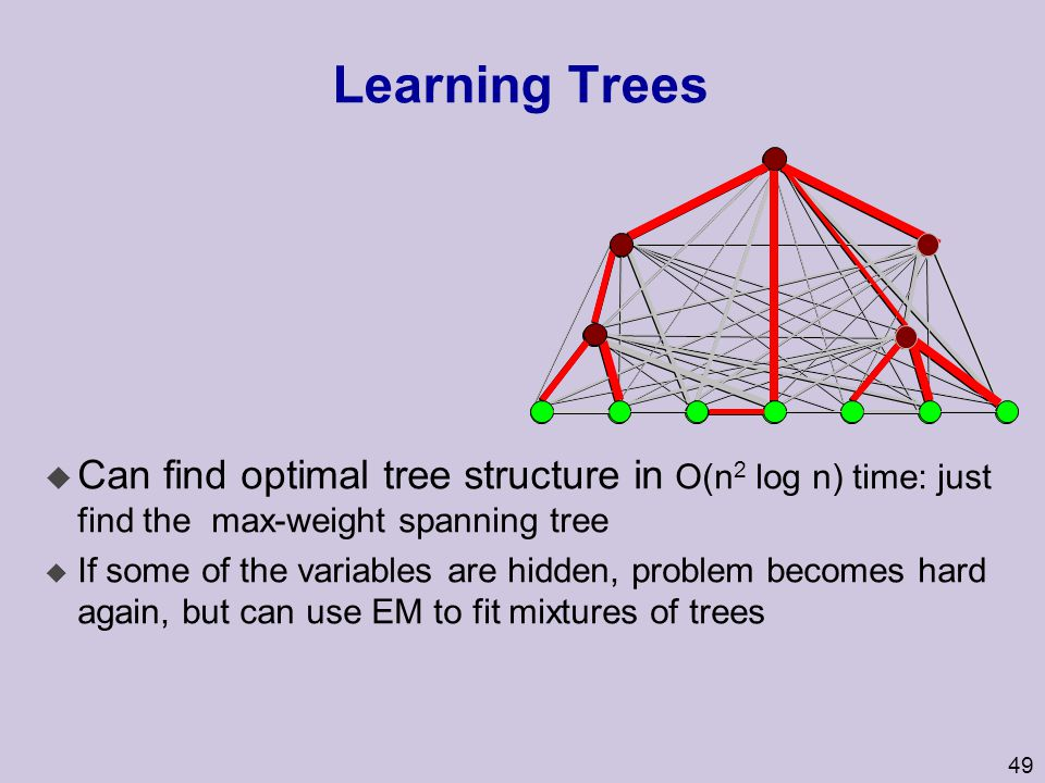 Learning Trees Can find optimal tree structure in O(n2 log n) time: just find the max-weight spanning tree.