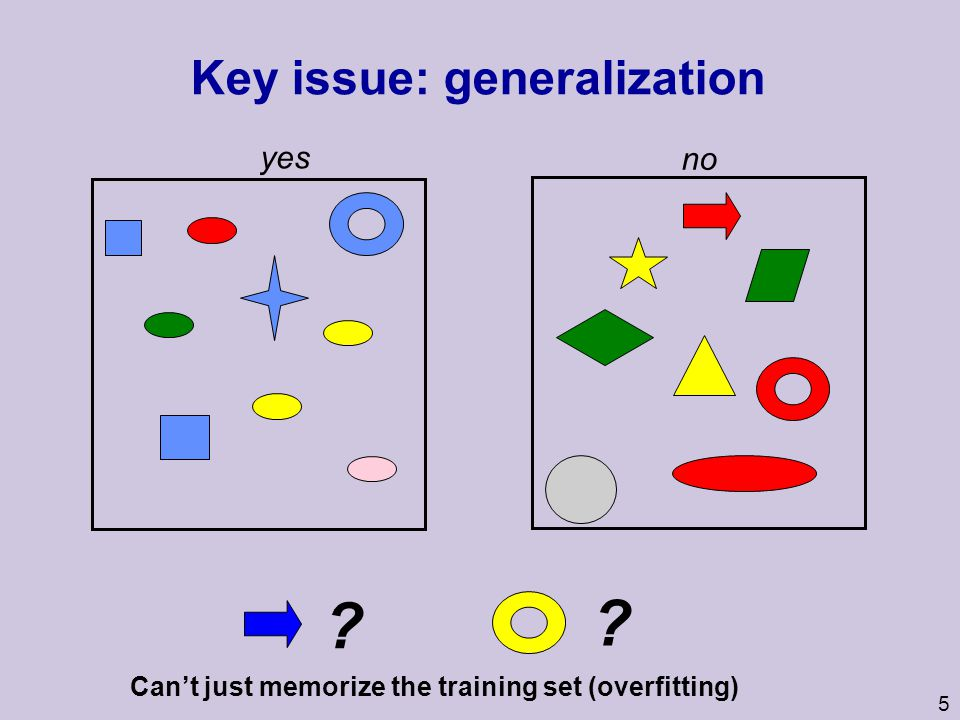 Key issue: generalization