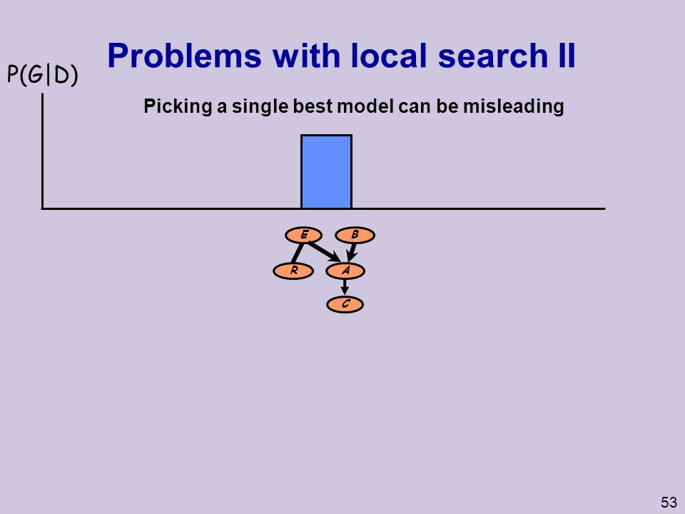 Problems with local search II