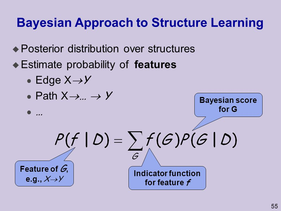Bayesian Approach to Structure Learning