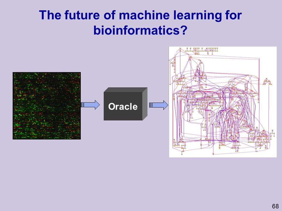 The future of machine learning for bioinformatics