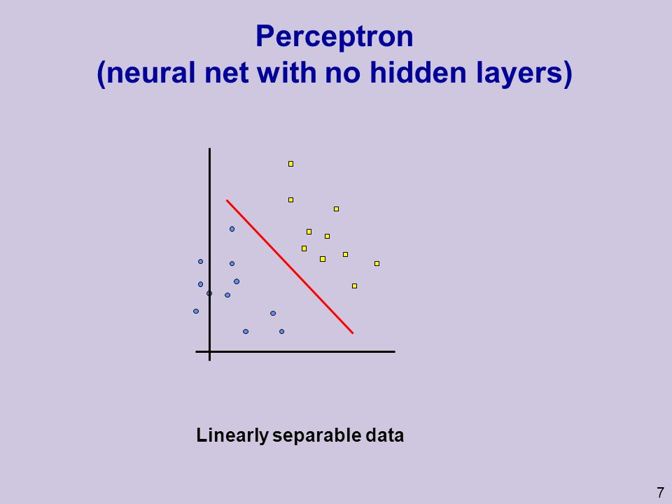 Perceptron (neural net with no hidden layers)