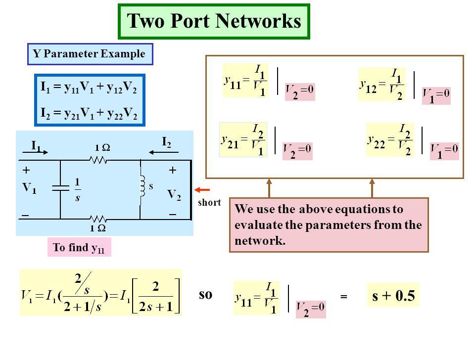 Two Port Networks so s + 0.5 I1 = y11V1 + y12V2 I2 = y21V1 + y22V2