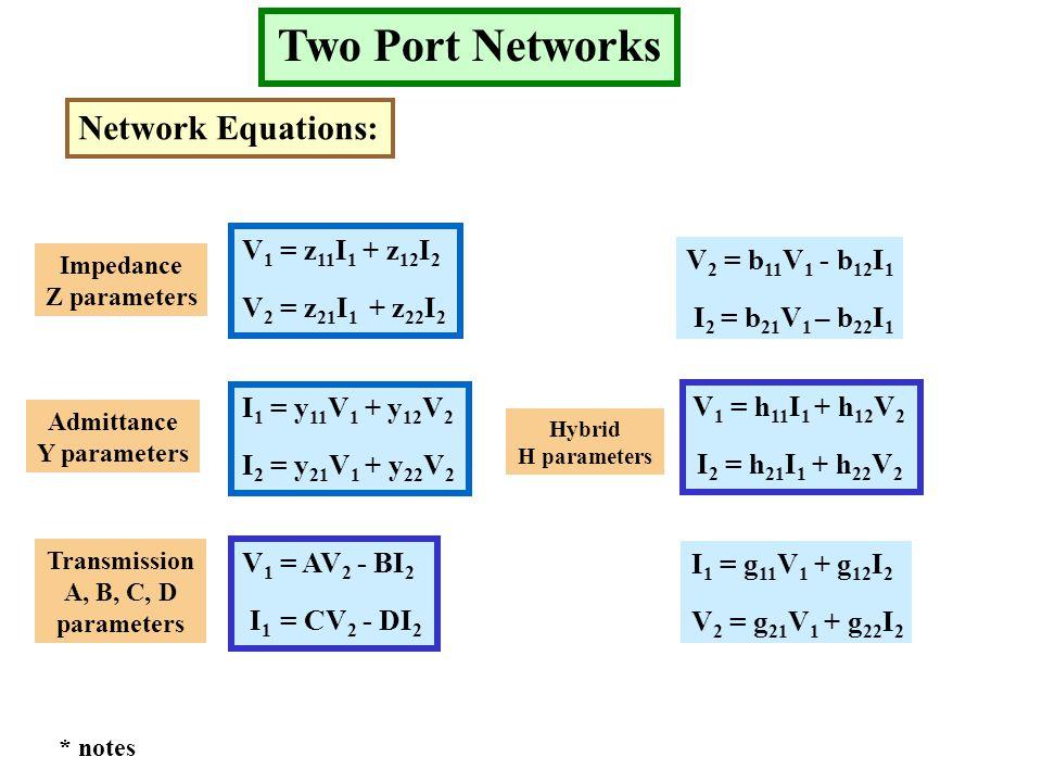 Two Port Networks Network Equations: V1 = z11I1 + z12I2