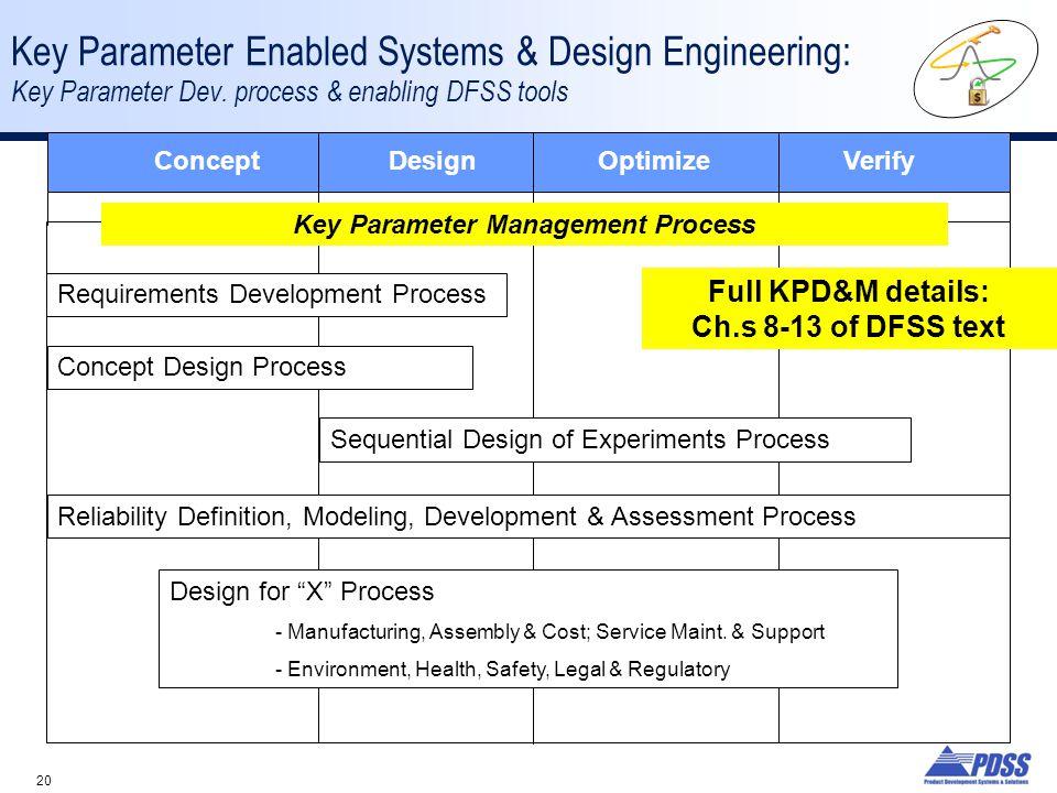 Key Parameter Management Process