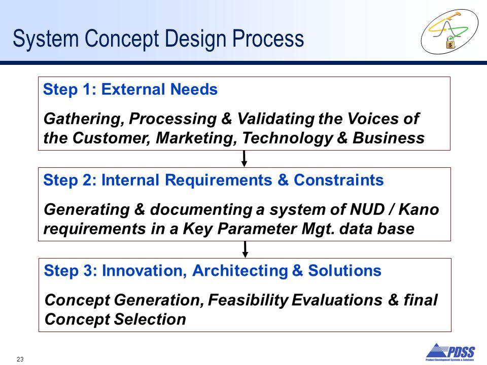 System Concept Design Process