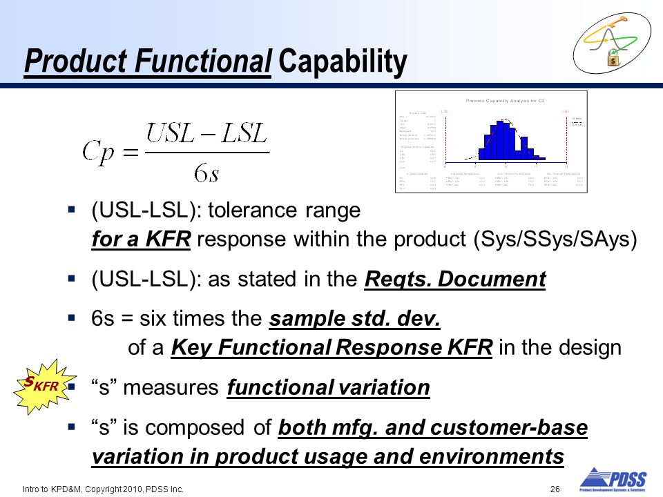 Product Functional Capability