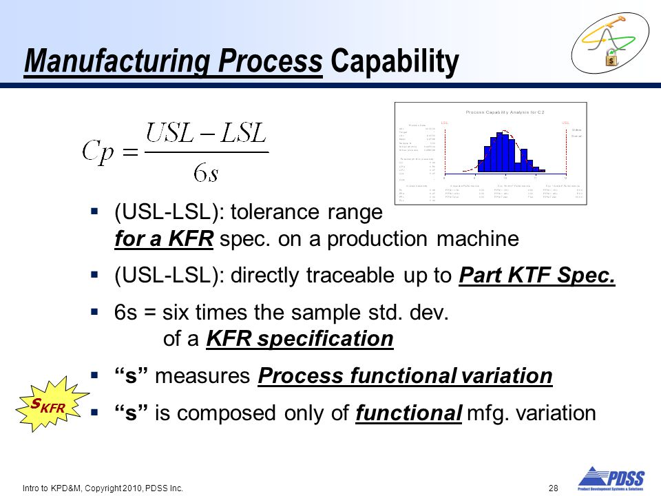 Manufacturing Process Capability