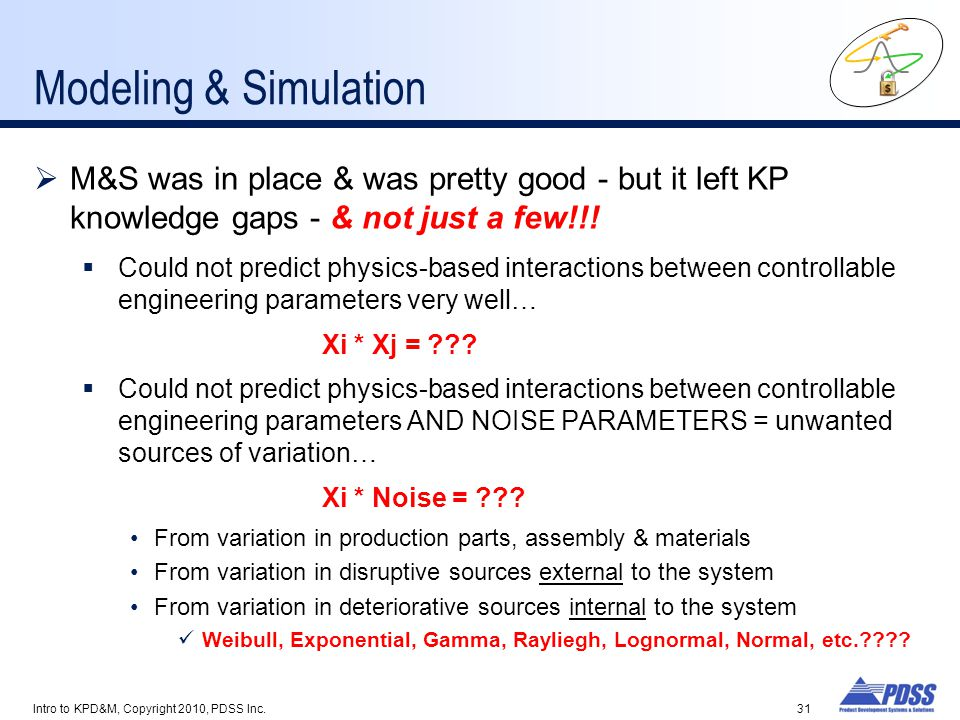 Modeling & Simulation M&S was in place & was pretty good - but it left KP knowledge gaps - & not just a few!!!
