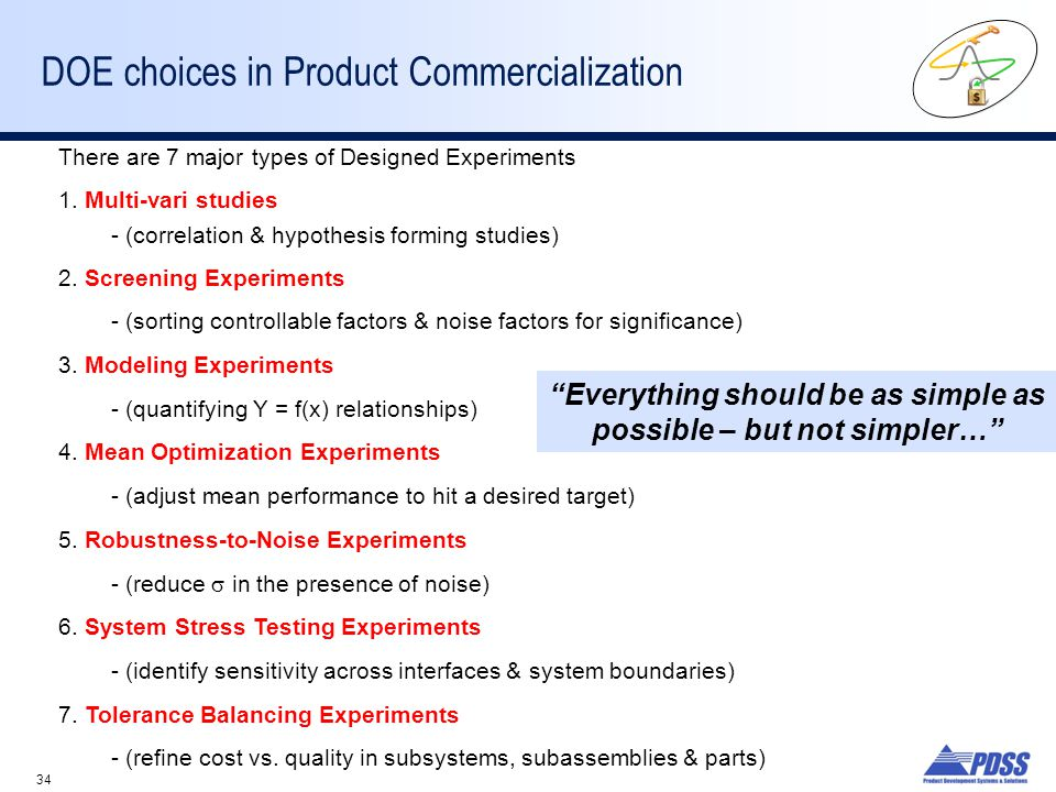 DOE choices in Product Commercialization