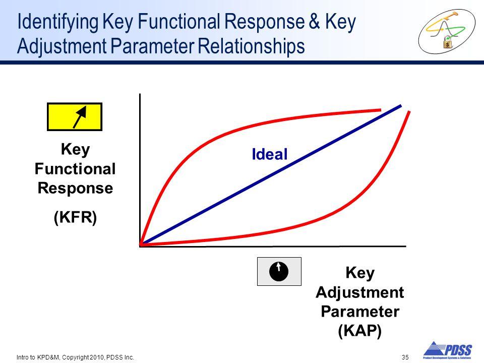 Key Functional Response Key Adjustment Parameter (KAP)
