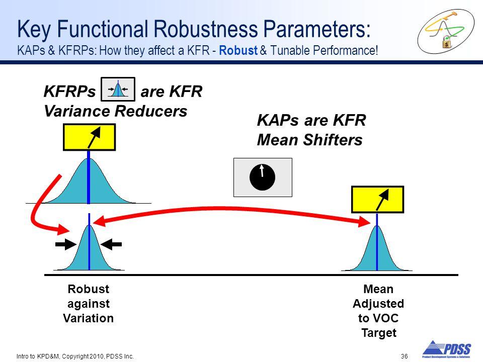Robust against Variation Mean Adjusted to VOC Target