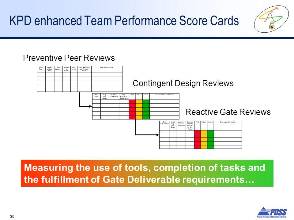 KPD enhanced Team Performance Score Cards