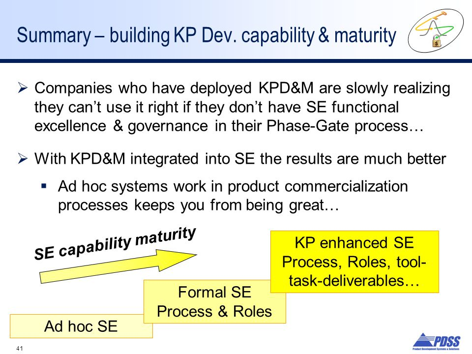 Summary – building KP Dev. capability & maturity