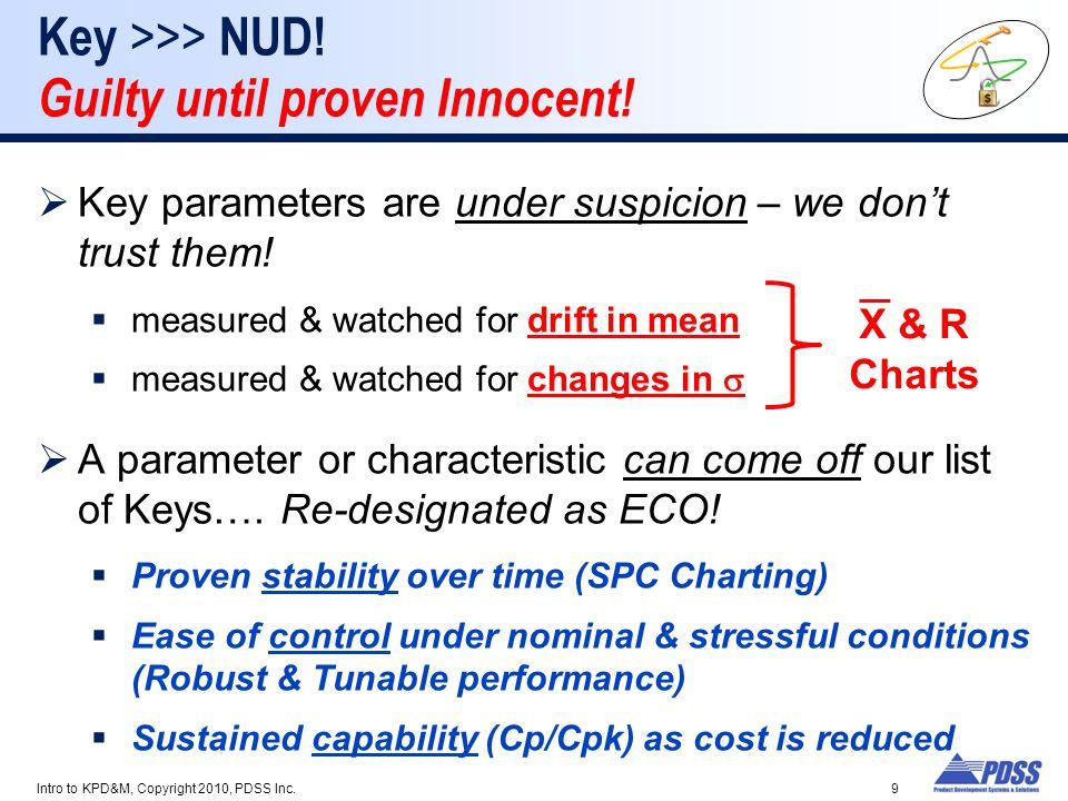 Key >>> NUD! Guilty until proven Innocent!