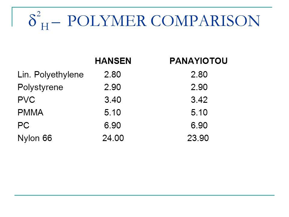 2H – POLYMER COMPARISON