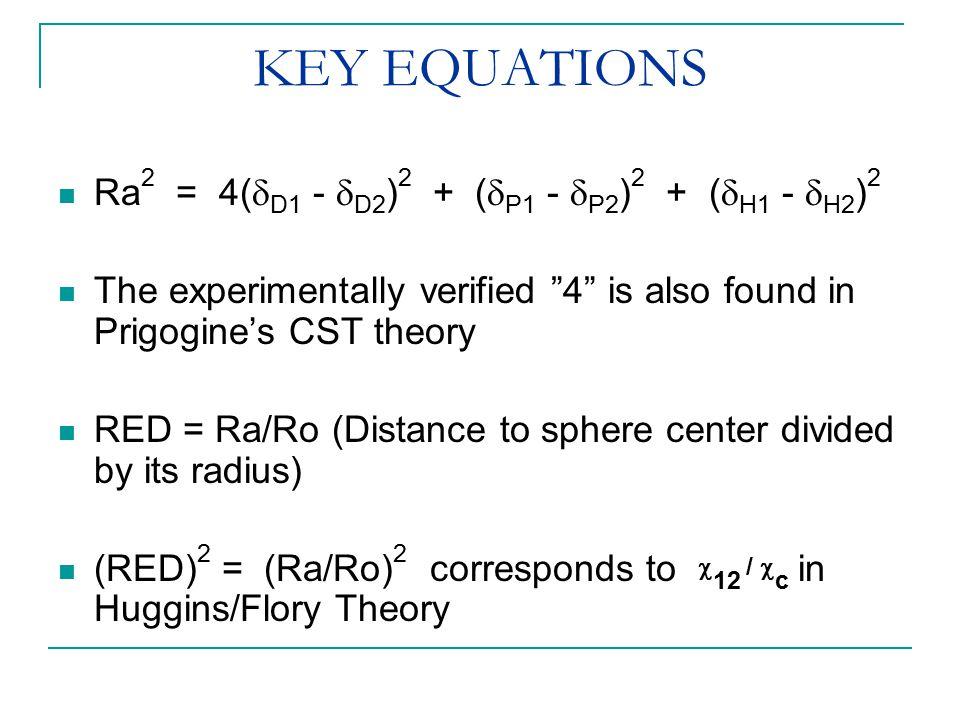 KEY EQUATIONS Ra2 = 4(D1 - D2)2 + (P1 - P2)2 + (H1 - H2)2