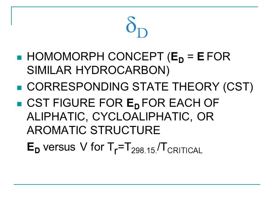 D HOMOMORPH CONCEPT (ED = E FOR SIMILAR HYDROCARBON)