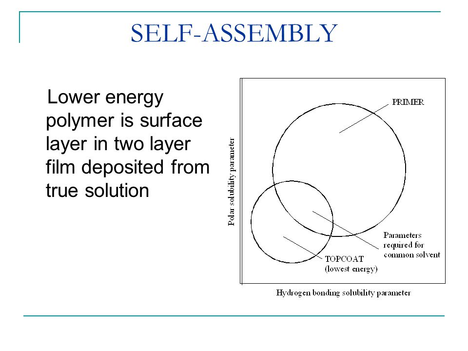 SELF-ASSEMBLY Lower energy polymer is surface layer in two layer film deposited from true solution