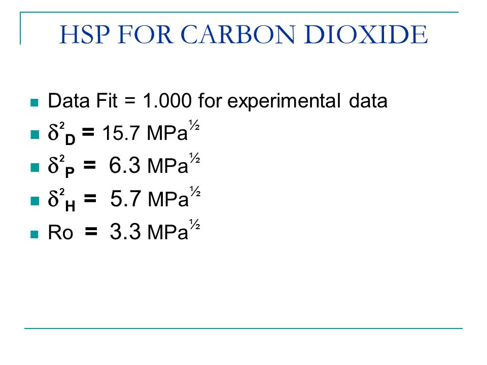 HSP FOR CARBON DIOXIDE 2D = 15.7 MPa½ 2P = 6.3 MPa½ 2H = 5.7 MPa½