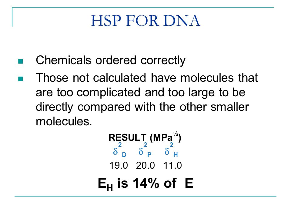 HSP FOR DNA EH is 14% of E Chemicals ordered correctly