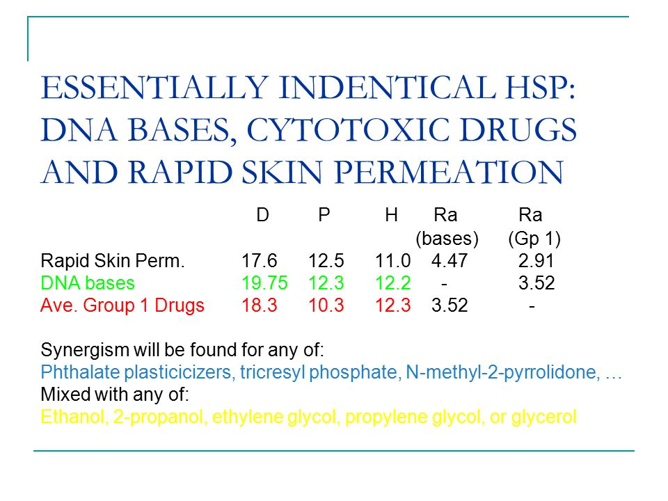 ESSENTIALLY INDENTICAL HSP: DNA BASES, CYTOTOXIC DRUGS AND RAPID SKIN PERMEATION