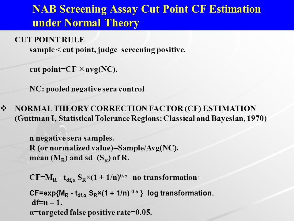 NAB Screening Assay Cut Point CF Estimation under Normal Theory