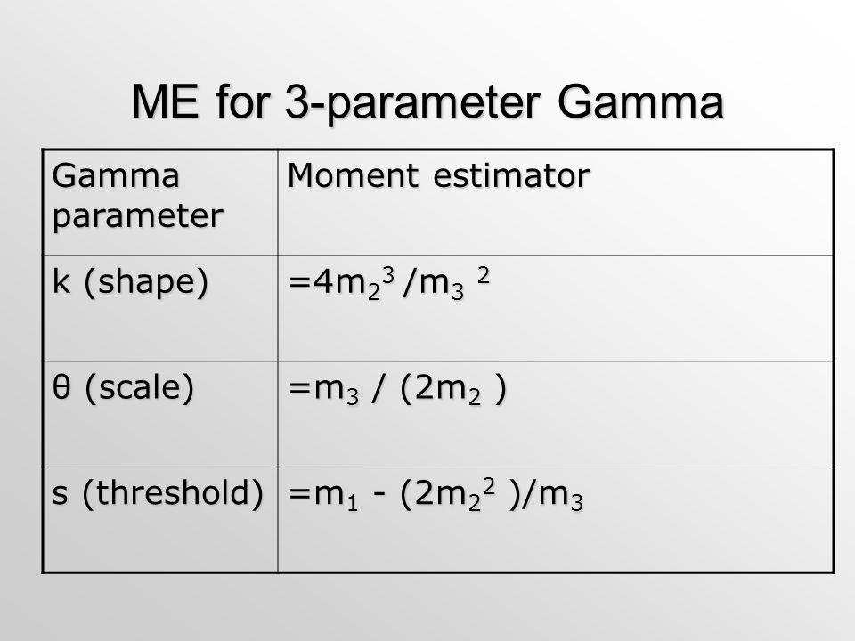 ME for 3-parameter Gamma