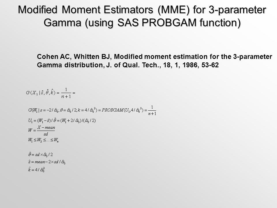 Modified Moment Estimators (MME) for 3-parameter Gamma (using SAS PROBGAM function)
