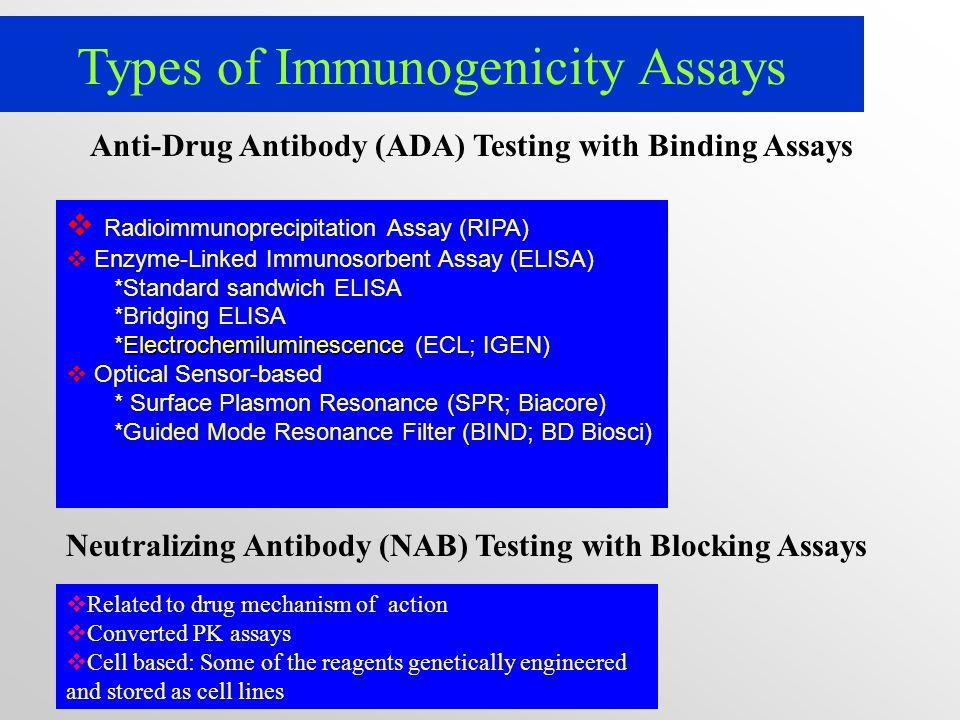 Types of Immunogenicity Assays