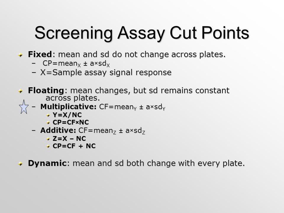 Screening Assay Cut Points