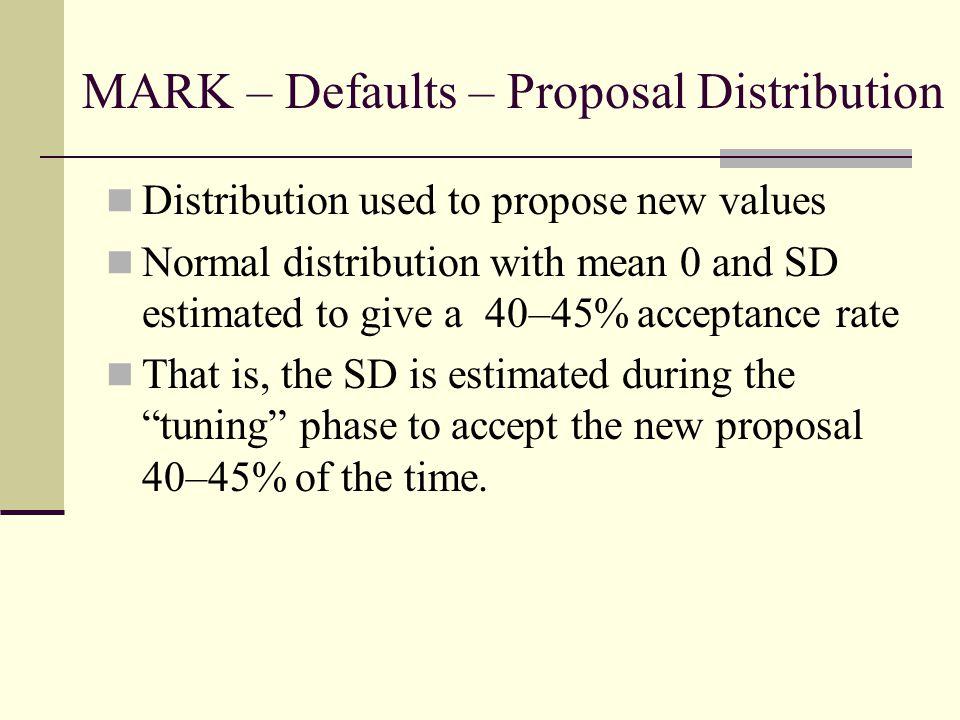 MARK – Defaults – Proposal Distribution