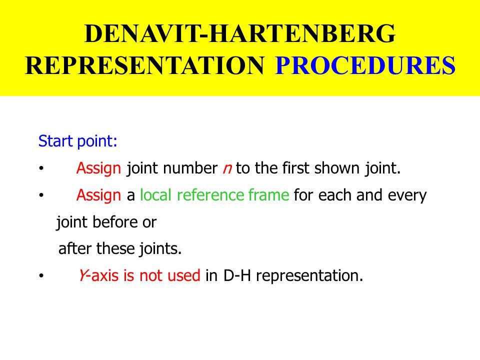 DENAVIT-HARTENBERG REPRESENTATION PROCEDURES