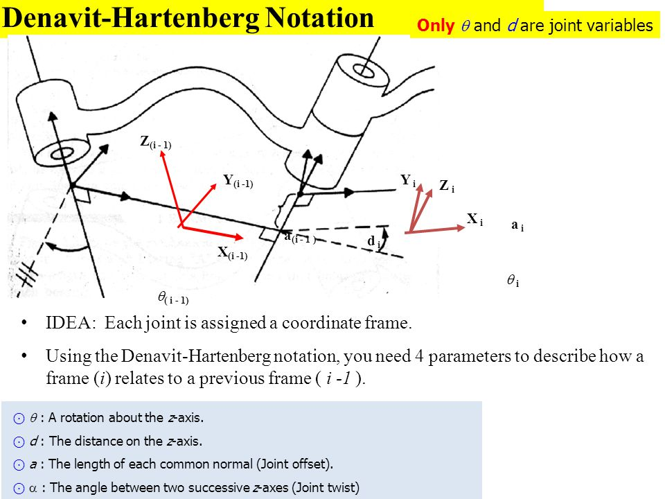 Denavit-Hartenberg Notation