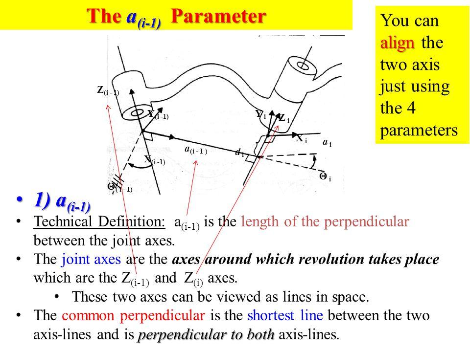 The a(i-1) Parameter 1) a(i-1)
