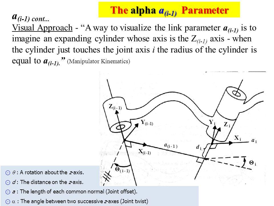 The alpha a(i-1) Parameter