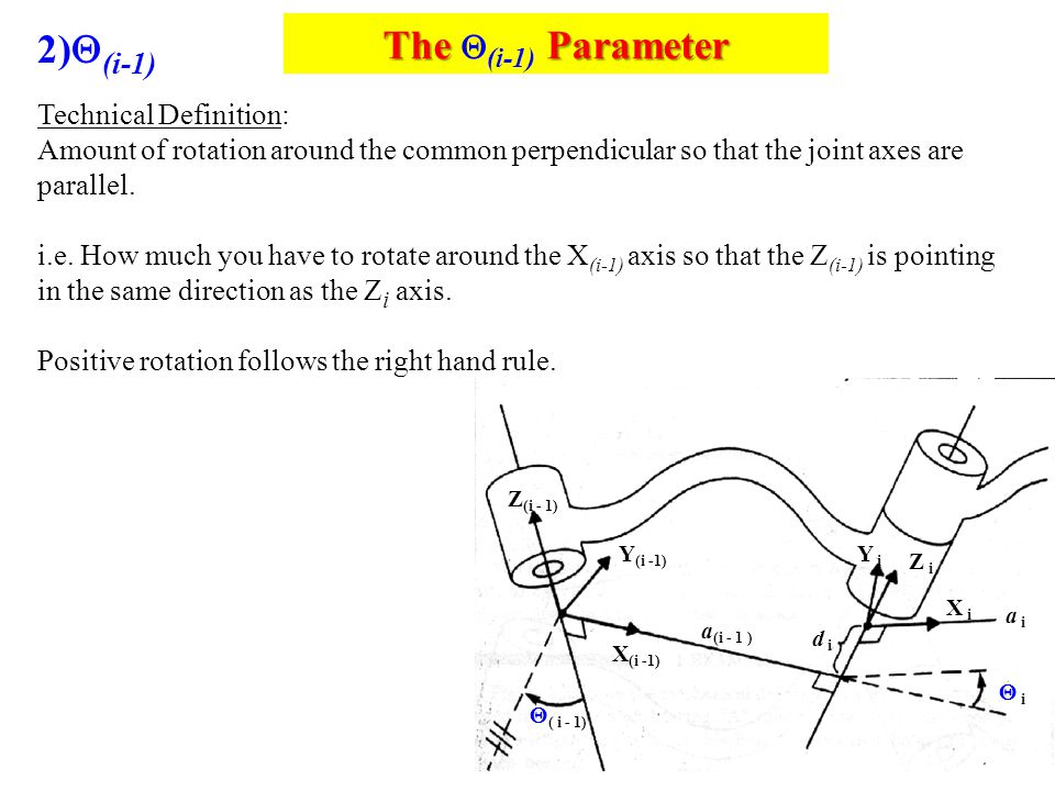 The (i-1) Parameter 2)(i-1) Technical Definition: