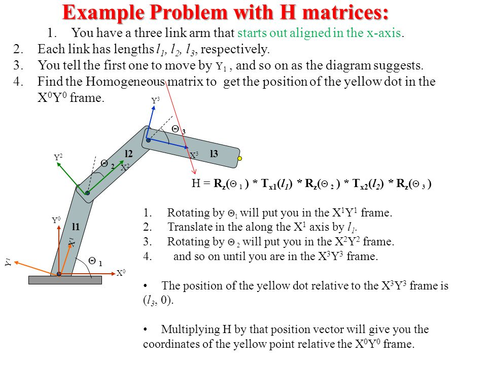 Example Problem with H matrices: