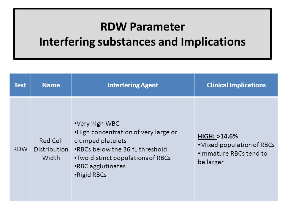 RDW Parameter Interfering substances and Implications