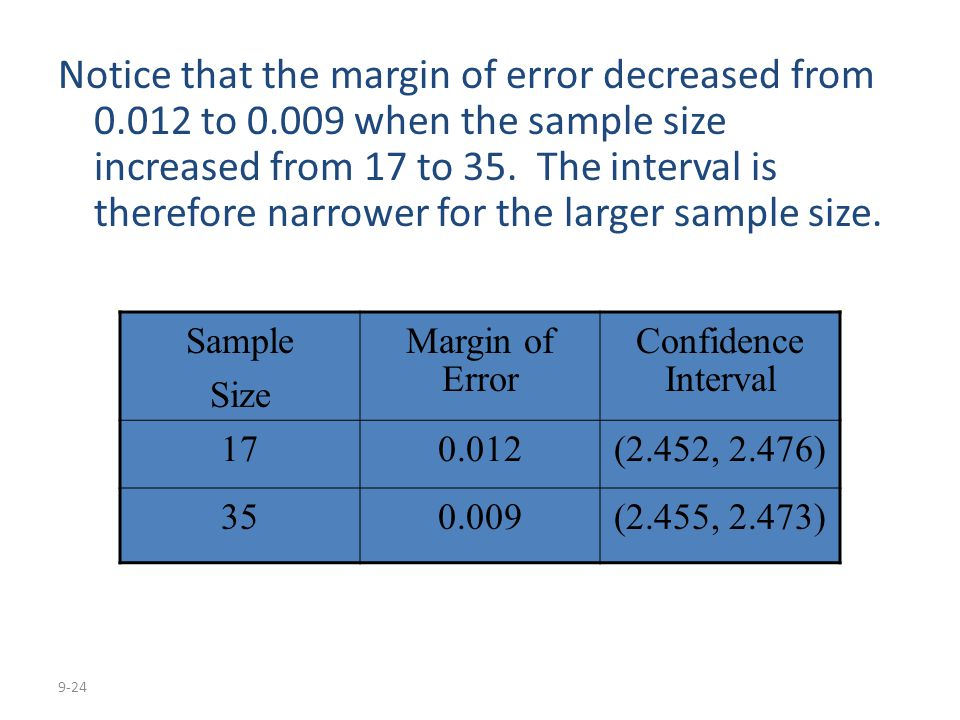 Notice that the margin of error decreased from 0. 012 to 0