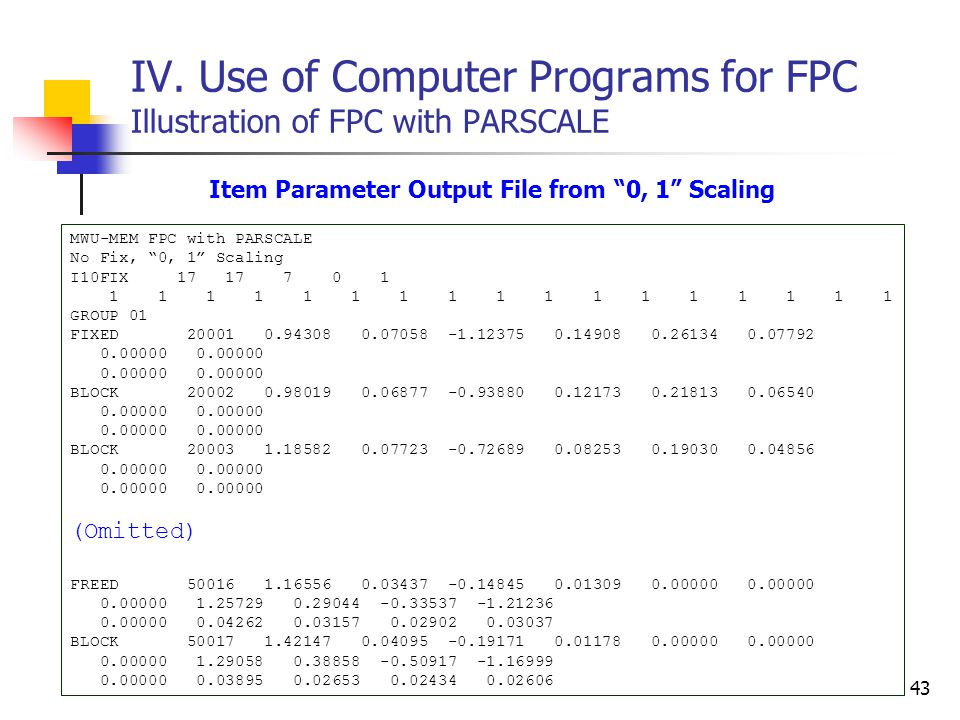 IV. Use of Computer Programs for FPC Illustration of FPC with PARSCALE