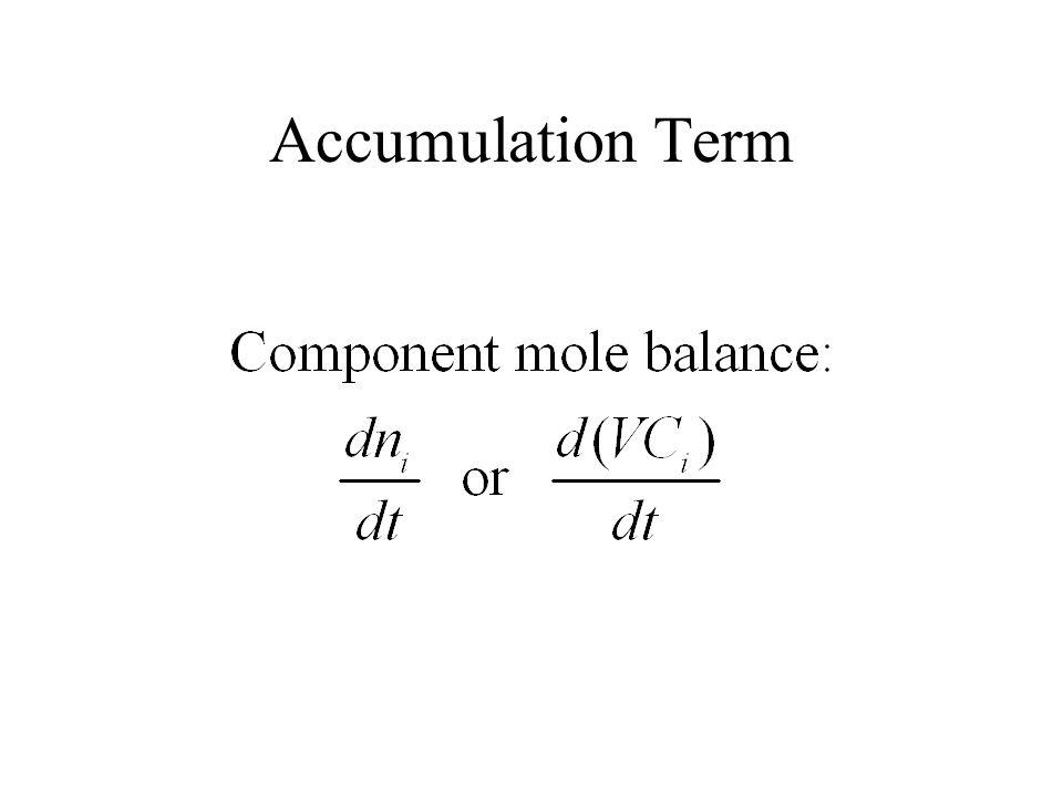 Accumulation Term